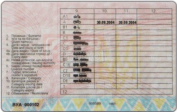 водійське посвідчення категорії А